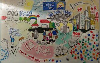 Gala United Way - Schimbarea incepe cu noi!
