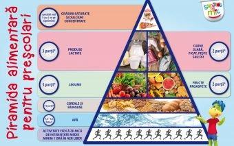 """""""Sănătos de mic"""" – învățăm despre alimentația sănătoasă chiar din grădiniță"""
