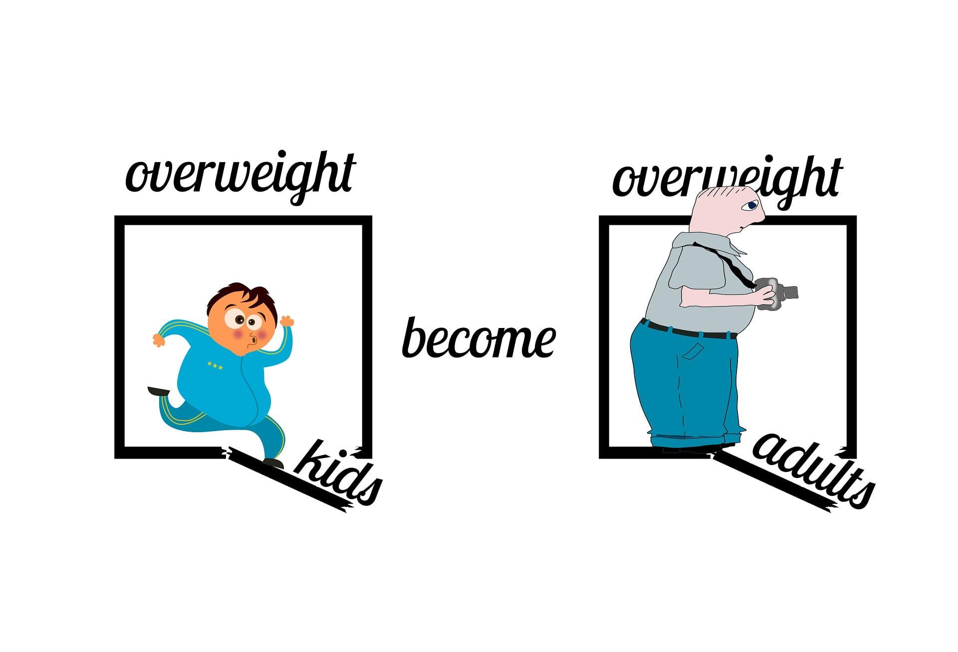 Obezitatea infantilă. O afecțiune trecătoare sau pe viață?