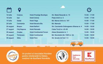 Kaufland și ARIG dau startul primei caravane de informare și testare gratuită pentru boala celiacă î...